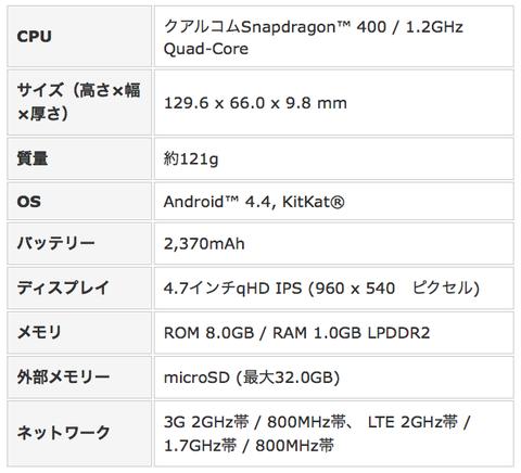 lg g2 mini スペック表