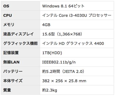 x555laスペック表
