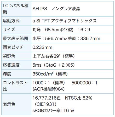 XB2776QS-2スペック表