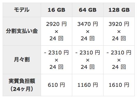 「iPhone 6 Plus」機種変料金表
