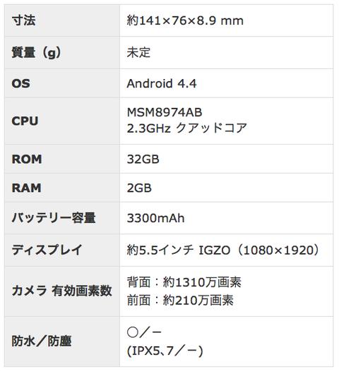 sh-01gスペック表