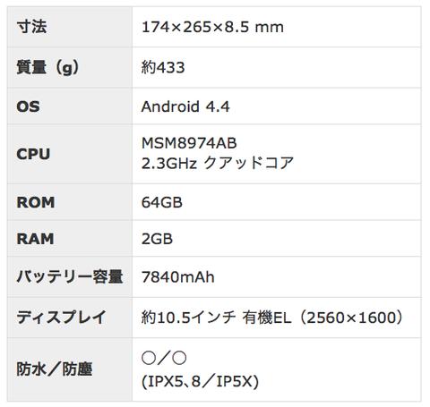f-03gのスペック表