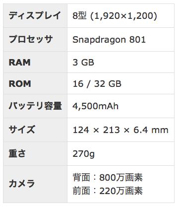 xperia z3 tablet compactスペック表