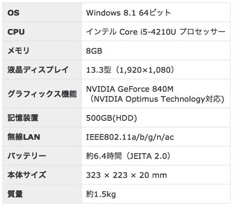 ZENBOOK UX303LNスペック表