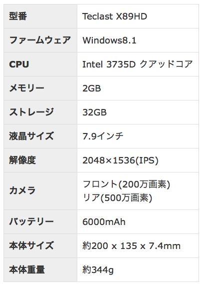 Teclast X89HDスペック表