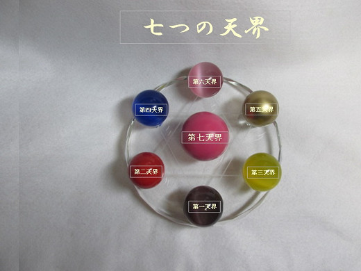 !遂に手放す!自分用に作成した 「七つの天界オブジェ」 七つある全ての天界を征する存在は?