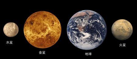 Terrestrial_planet_size_comparisons-f249b_R