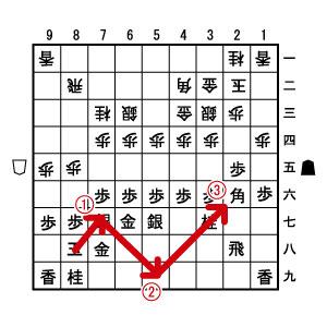 今日の矢倉井さん:総矢倉+4手角
