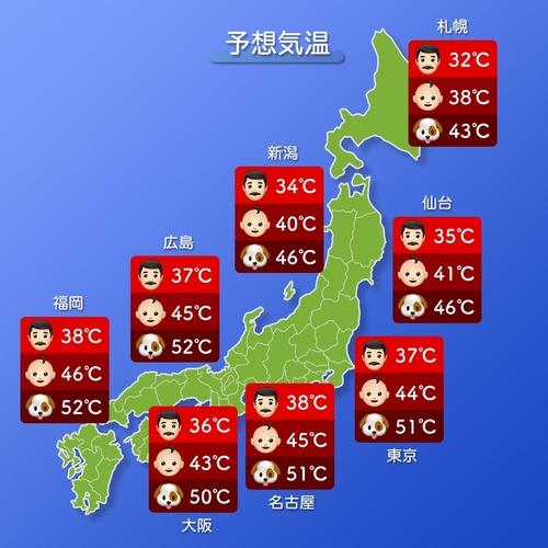 犬の体感温度も表示する天気予報があったらいいのに