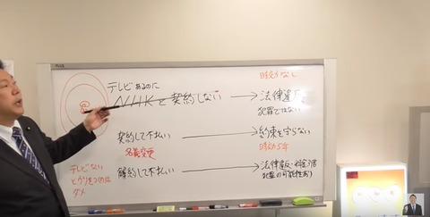 NHK受信料を支払わない方法