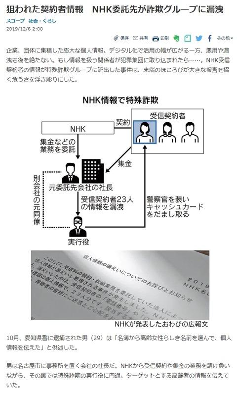 NHK詐欺