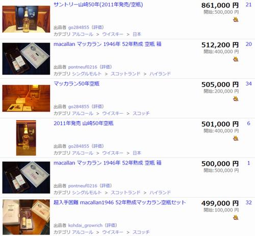 ヤフオクで「空瓶」の落札価格を検索した結果