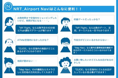 成田国際空港公式アプリ