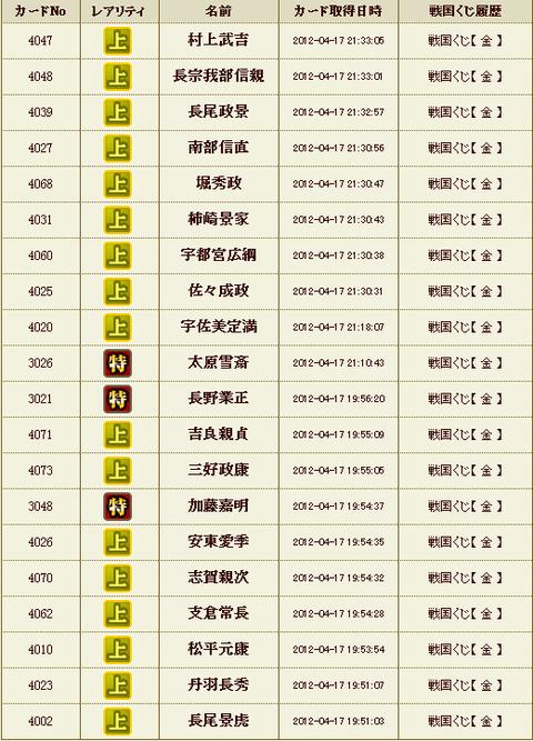 20120417_金くじ