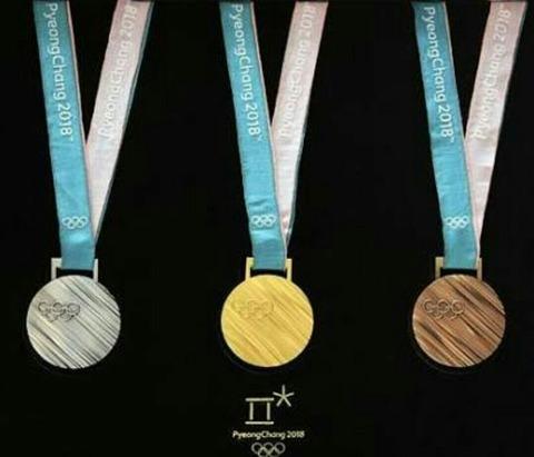 オリンピック 平昌 メダル