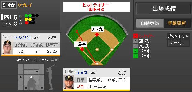 2014年3月29日 巨人 vs 阪神