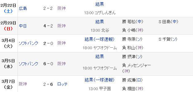 プロ野球 - オープン戦 - 阪神タイガース