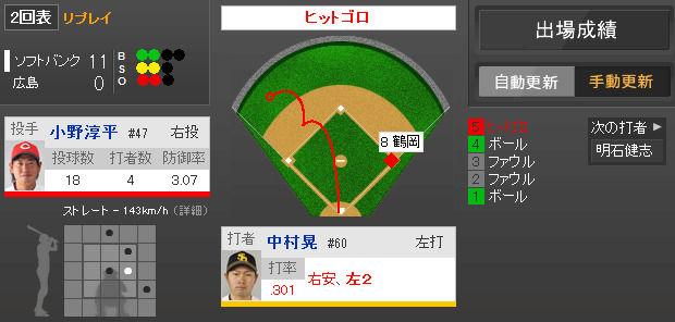 2014年6月7日 広島 vs ソフトバンク 一球速報 - スポーツナビ