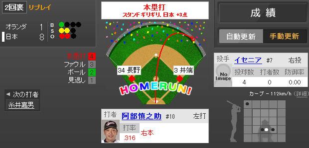 2013年3月12日 日本 vs オランダ 一球速