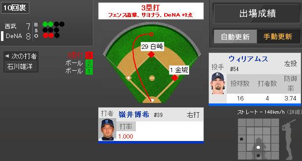 2014年6月21日 DeNA vs 西武 一球速報 - スポーツナビ