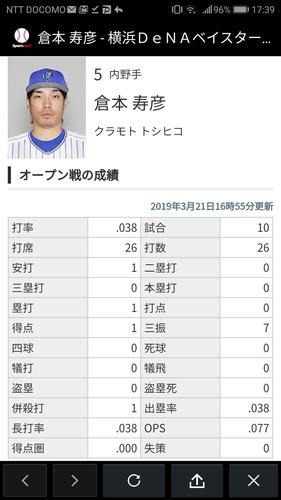 倉本寿彦(28) 打率.038 OPS .077