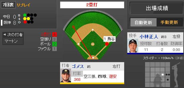 2014年4月2日 阪神 vs 中日 一球速報