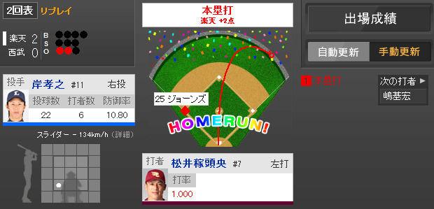 2014年3月28日 西武 vs 楽天 一球速報 - スポーツナビ