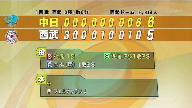 http://livedoor.blogimg.jp/yakiusoku/imgs/1/d/1df8d42d-s.jpg