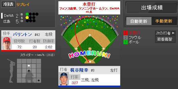 2014年5月5日 広島 vs DeNA 一球速報 - スポーツナビ