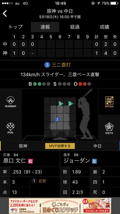 【速報】阪神原口、32塁打