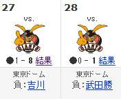 Yahoo!スポーツ - プロ野球 - 北海道日本ハム