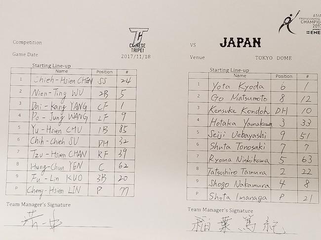 【侍ジャパン】日本VS台湾のスタメン出たぞ