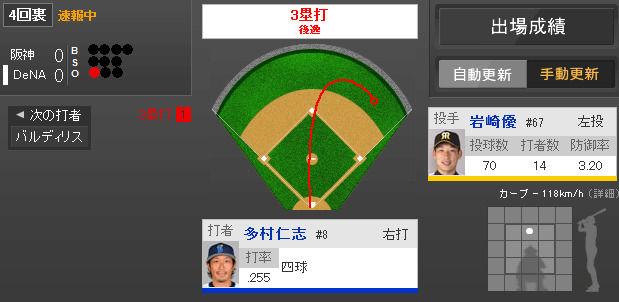 2014年7月5日 DeNA vs 阪神 一球速報 - スポーツナビ