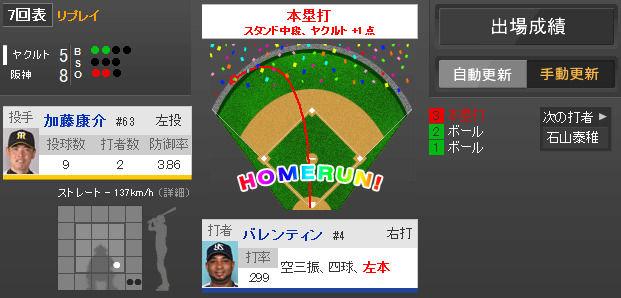 2014年4月20日 阪神 vs ヤクルト 一球速報