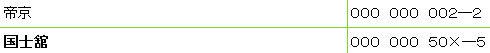 スポーツナビ _ 野球 _ 2012 夏の高校野球 東東京大会 _ 日程・結果