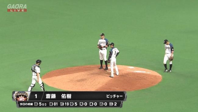 【朗報】斎藤佑樹、6回途中無失点の好投