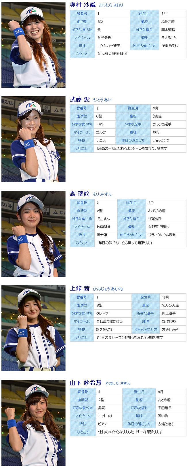 中日ドラゴンズ 公式サイト - ベースボールメイツのご紹介