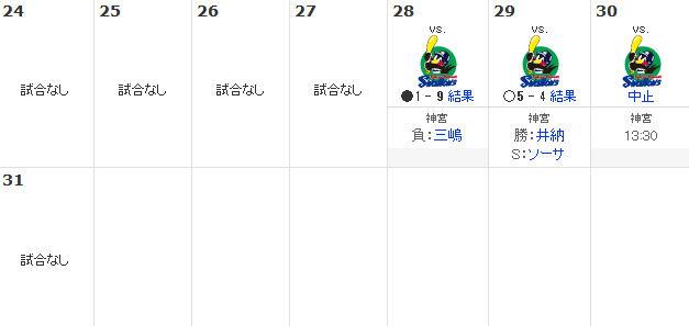 スポーツナビ - プロ野球 -横浜DeNAベイスターズ - 日程・結果