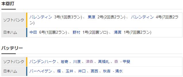 ダウンロード (100)