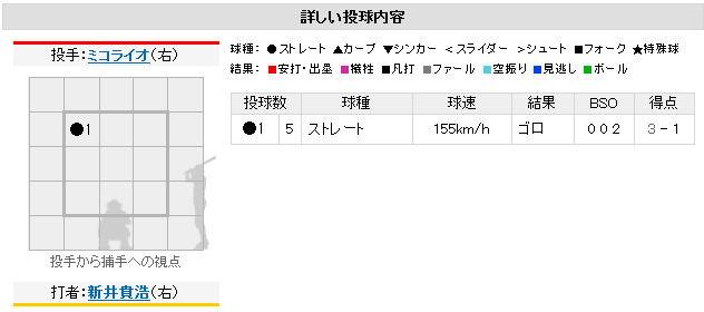 広島 一球速報2