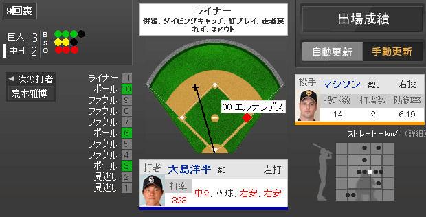 2014年5月5日 中日 vs 巨人 一球速報 - スポーツナビ
