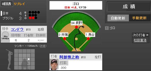 2013年3月2日 ブラジル vs 日本 一球速報1