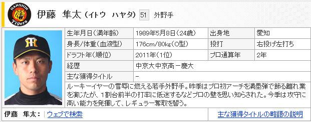 ん743「Yahoo!スポーツ - プロ野球
