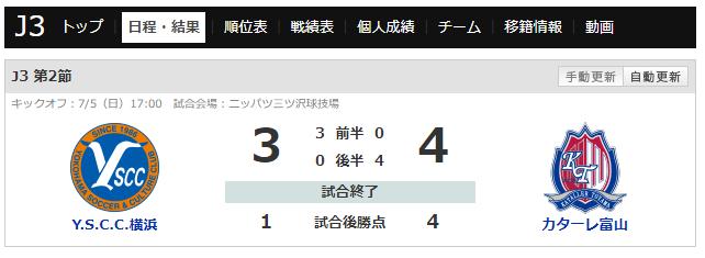 【J3】前半 YS横浜3-0富山 結果 YS横浜3-4富山