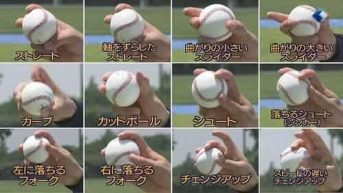 変化球ごとに象徴する選手をあげてけ