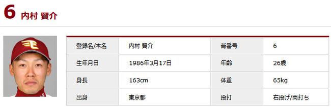 選手名鑑 _ 東北楽天ゴールデンイーグルス オフィシャルサイト