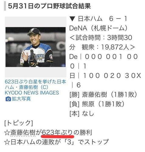 斎藤佑樹さん、623年振りの勝利