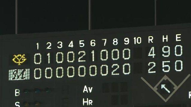 423747