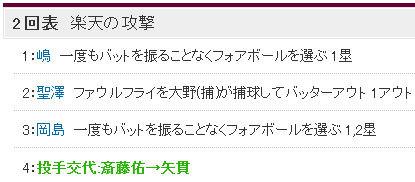 楽天 テキスト速報 - スポーツナビ