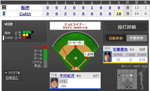 http://livedoor.blogimg.jp/yakiusoku/imgs/a/b/ab90413a.jpg